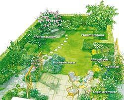 Duftgarten - Pflanzplan