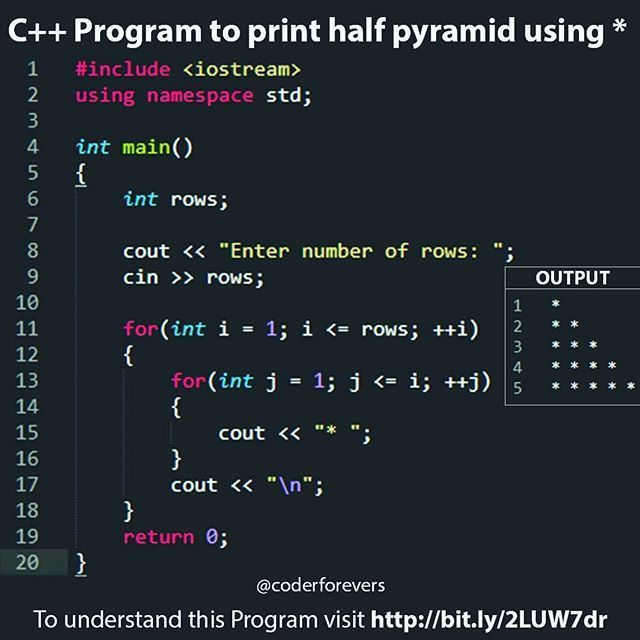 Learn Programming Tutorials And Examples From Coderforevers C Programming I Basic Computer Programming Programming Tutorial Computer Programming Languages