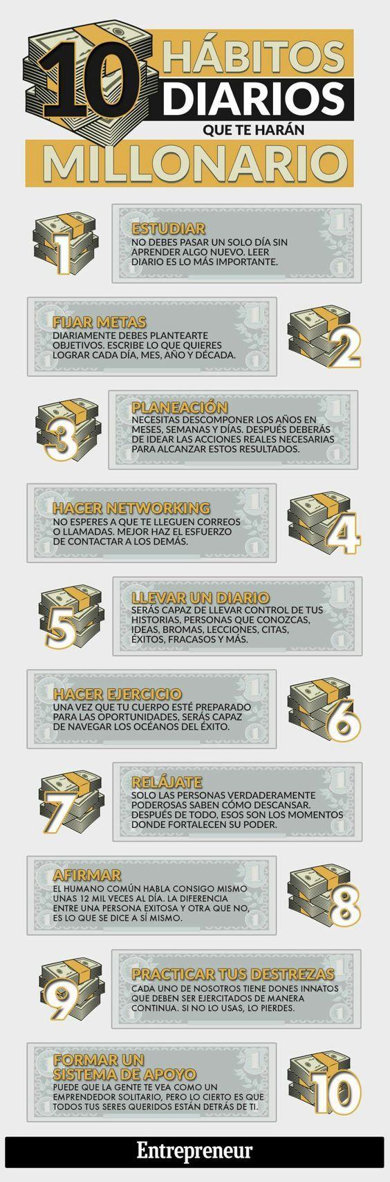 10 hábitos diarios que te harán millonario - http://conecta2.cat/10-habitos-diarios-que-te-haran-millonario/ @Conecta2cat