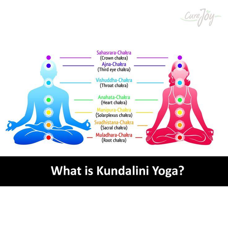 What is Kundalini Yoga?