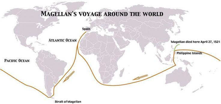 Magellan's route around the world