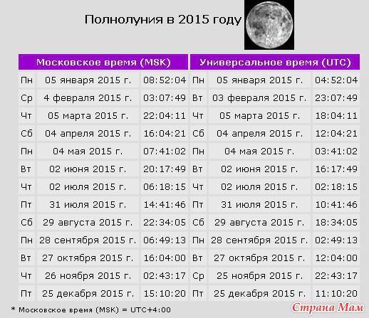 Календари полнолуний и  новолуний на 2015 год! для самых нетерпеливых!