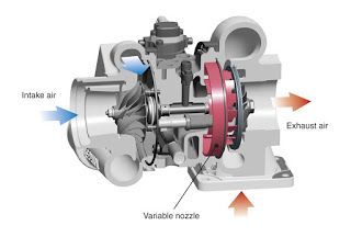 Marine Engineering: Turbocharger : (Basics, Construction, Operation, T...