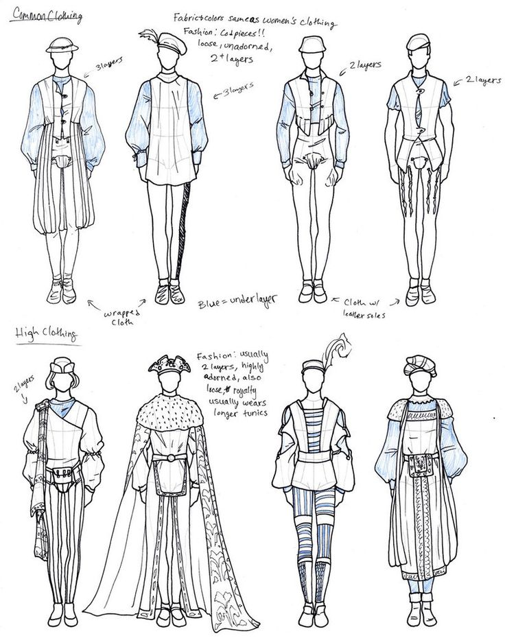 Game Design Ideas saveemail Interesting Ideas For Male Medieval European Appears To Be Sketches For A Play Or Game