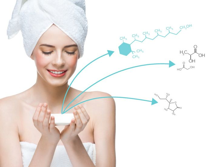 Retinoids should not be used in conjunction with acids, including AHA, BHA, and L-ascorbic acid, because they work optimally at different skin pH levels.