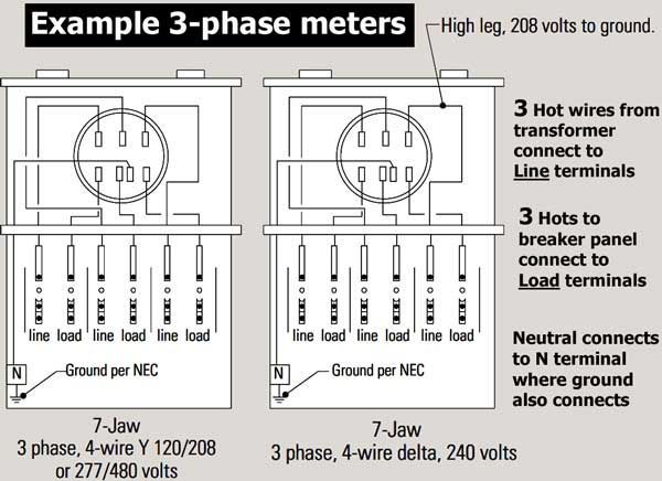 3 phase 4 wire meter base diagram