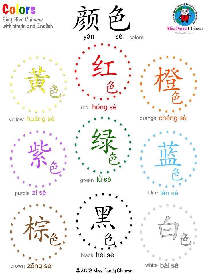 Chinesische Farben leicht gemacht: Lernen Sie Farben in Mandarin – #chinesische #farben #gem…
