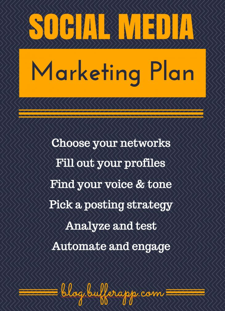 Screen Shot 2014 07 15 at 8.35.36 PM 730x1006 How to create a social media marketing plan from scratch