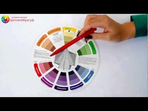 Цветовой круг - все о сочетании цветов, купить цветовой круг на русском языке.