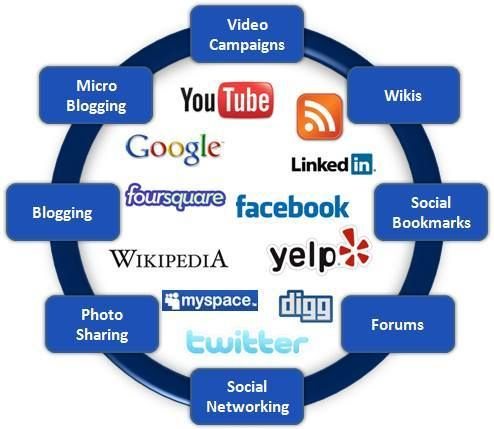 Image result for Online Marketing 101 Announces High Success With Budapest Google SEO Clients