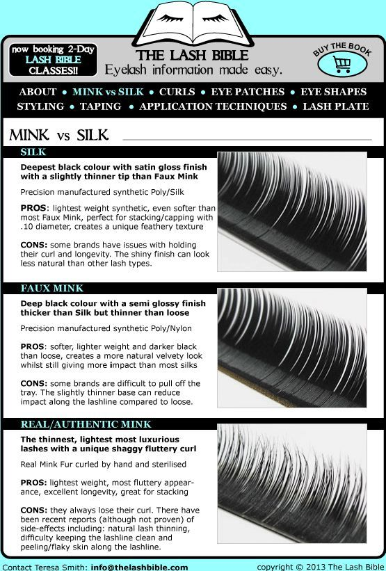 Image result for mink vs silk eyelash extensions chart