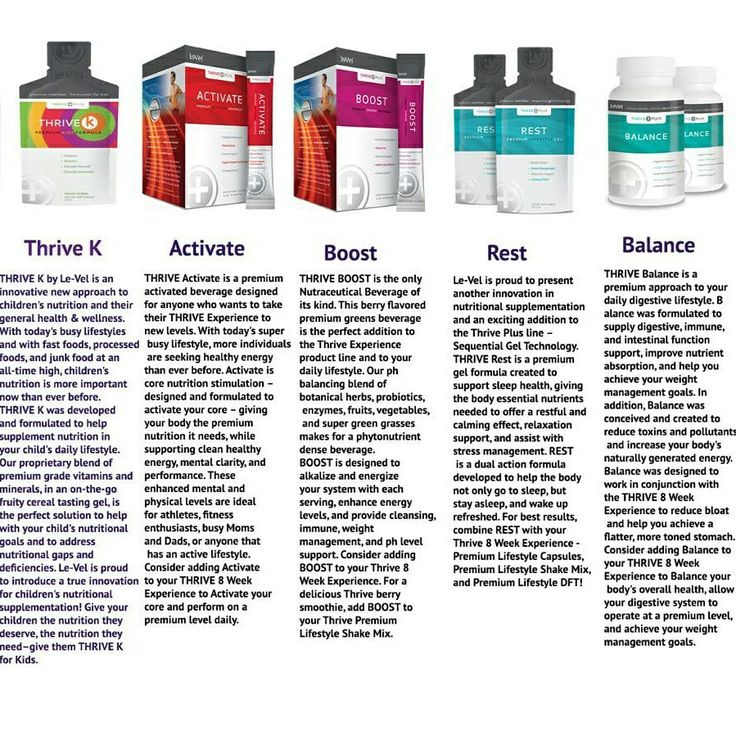 Thrive Plus Line Products Morganw.le-vel.com