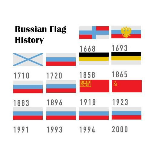 Color Meanings Flag Mourning Russian 107