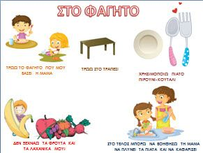 Κανόνες για την τουαλέτα,το μπάνιο,το φαγητό και το παιχνίδι στο σπίτι μέσα από εικόνες για παιδιά προσχολικής και πρωτης σχολικής ηλικίας.