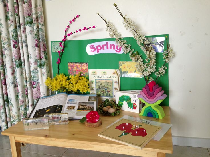 Spring discovery table 2013