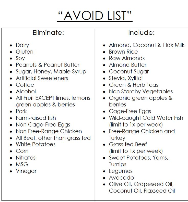 28 day detox cheat sheet for Arbonne detox.