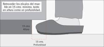 Resultado de imagen para cual es la medida standard de un mueble de cocina johnson