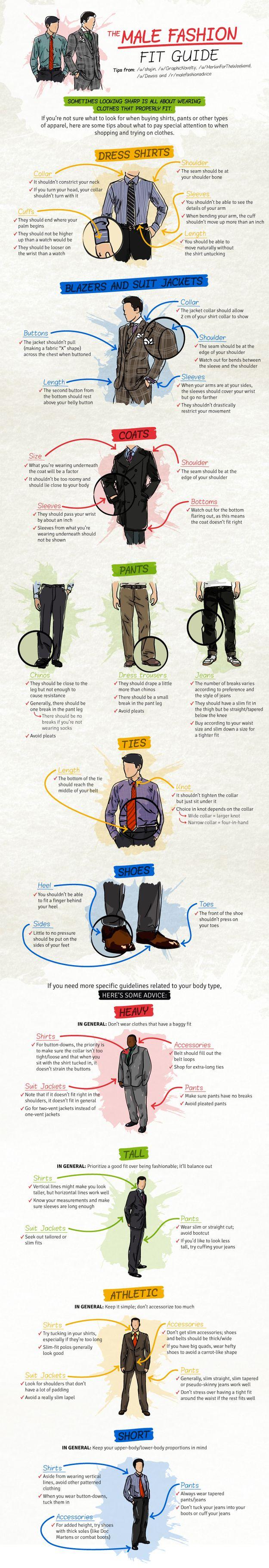 """""""men's clothes"""" it's fashion guide!"""