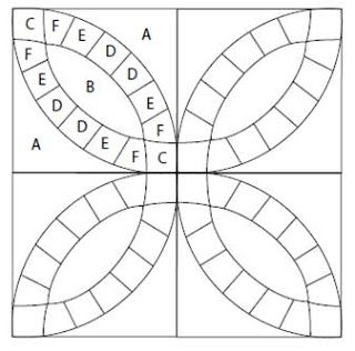 The diagram to the right, from a free pattern at Quilt Magazine, shows the pieces which form the rings in a basic Double Wedding Ring quilt: