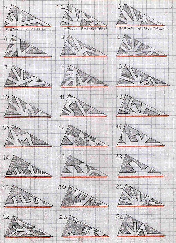 DIY: Models for paper snowflakes.