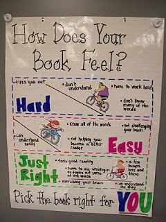 Choosing a Just Right Book--how it makes the kiddos feel while reading Anchor Chart