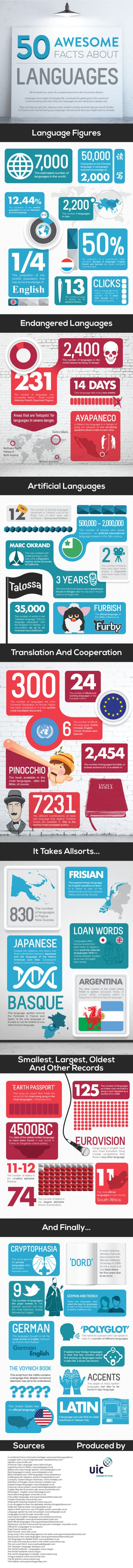 50 interesting facts about languages (Infographic)  This is fascinating! How many of these did you know?