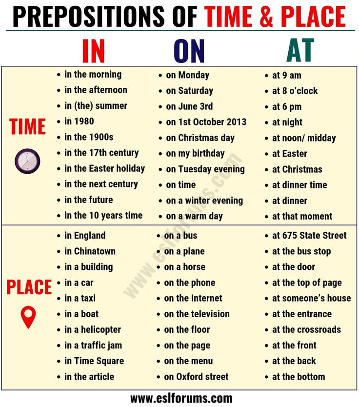 IN ON AT – Essential Prepositions of TIME and PLACE in English – ESL Boards