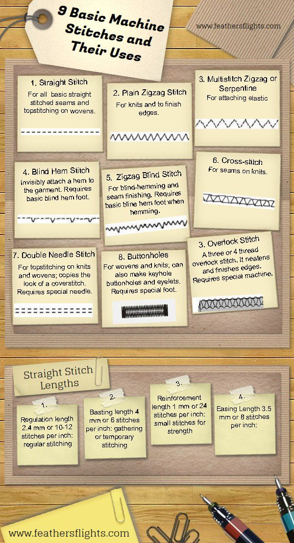 Sewing 101 - Basic Sewing Machine Stitches and Their Uses. For someone like me who is such a novice sewer this informational sheet is great. I don't have to bug my best friend (& most excellent sewer I know) for tips all the time. Thank you.