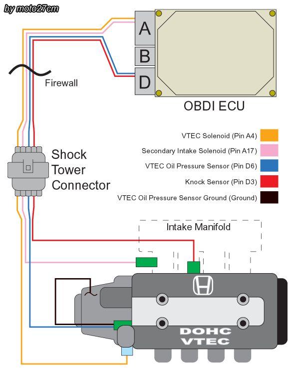 Obd1 Vtec Wiring 121961d1310424326 B16a Vtec Problem Wiring Vtec Gif Vtec Problem Ecu