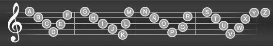 Glosario de términos musicales del MEC. Buen buscador por terminos, puede resultar muy útil.