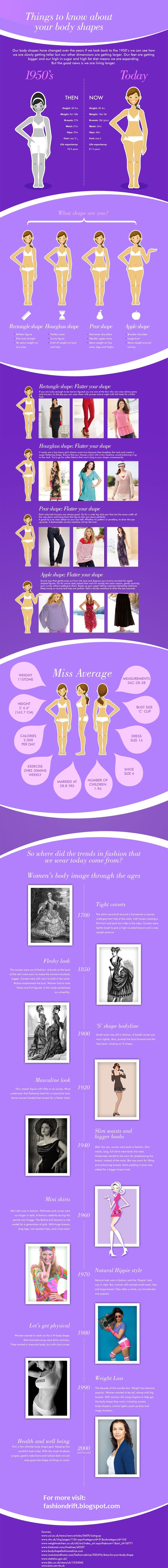 Things To Know About Your Body Shapes ~ Fashion Drift
