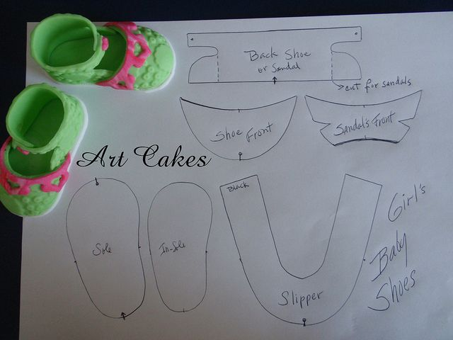 Cake Decorating Baby Booties Template : 74 best images about cake shoe template on Pinterest ...