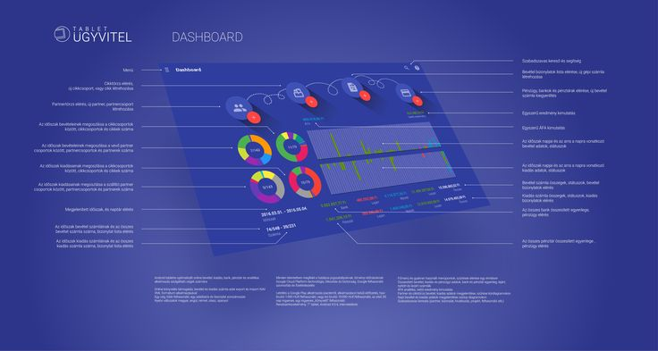Tablet Ügyvitel App dashboard UI/UX  http://tabletinvoice.com/index.php/tablet-ugyvitel-2