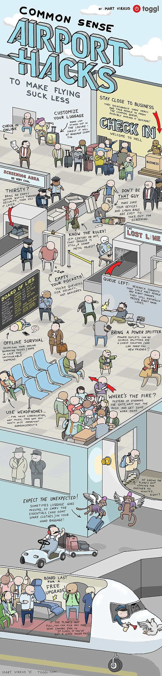 Toggl infographic reveals the travel hacks to breeze through the airport | Daily Mail Online