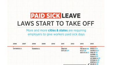 tips sick leave labour