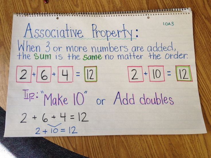 Associative property of addition anchor chart @Miriam Guerrero