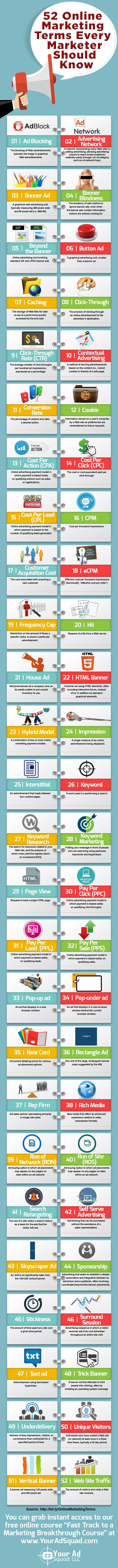 52 Online #Marketing Terms Every Marketer Should Know - YourAdSquad.com 00000Continue Reading →:
