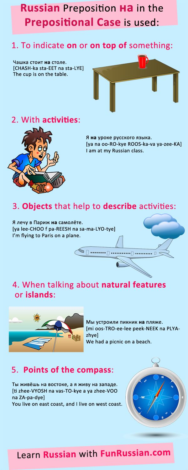"Russian Grammar Video: Preposition ""Ha"" in the Prepositional Case - http://www.funrussian.com/2014/03/01/russian-preposition-na/. Watch the video - http://www.youtube.com/watch?v=ijJZ1VKxEO4"