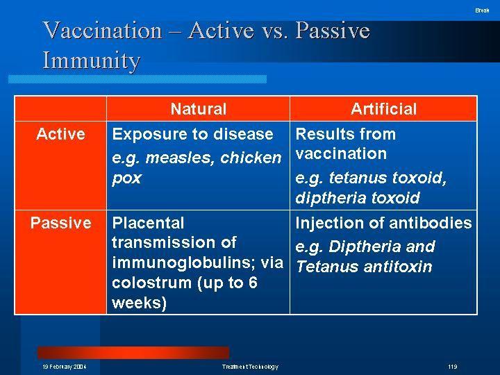 135 best images about Immune system on Pinterest | Lymph nodes ...