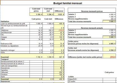 Gérer son budget personnel | Logiciel Excel, mode d'emploi - Internet - Notre Temps