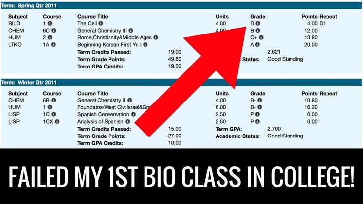 FAILED MY FIRST BIOLOGY CLASS IN COLLEGE | MOTIVATION ...