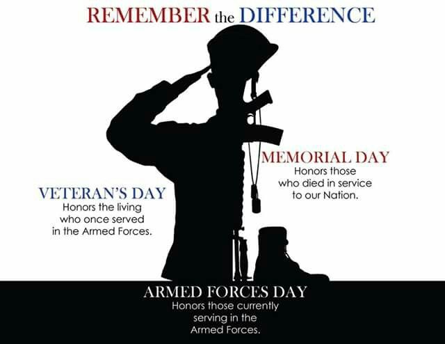 A good explanation of the differences of Veterans Day, Armed Forces Day and Memorial Day just before the Memorial Day holiday weekend (Kevin, PAO).