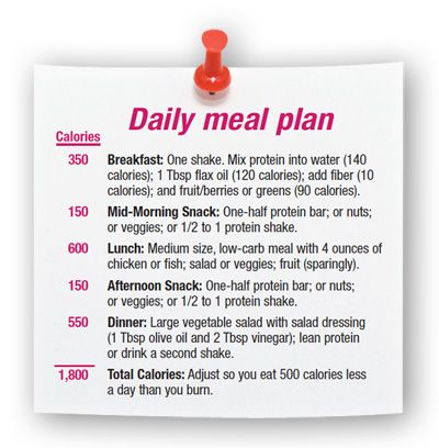 Diet plan teenage athletes