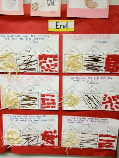 Fairy Tale unit ideas- so many great ideas!! Growing beanstalks, 3 little pigs…