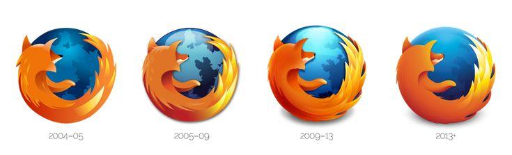 article blog evolution logo Firefox  http://blog.seanmartell.com/2013/06/27/rebuilding-a-simplified-firefox-logo/