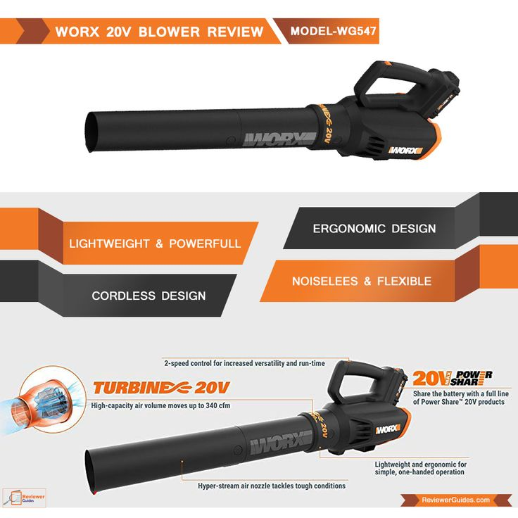 Worx 20v Blower Reviews New And Improved Model Wg547 Charger 5 Pounds Leaf Blower