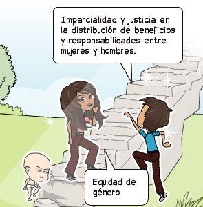 Equidad de género | Imparcialidad y justicia en la distribución de beneficios y responsabilidades entre mujeres y hombres.