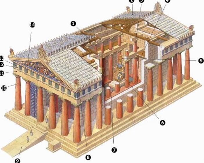Gallery For > Temple Of Aphaia Reconstruction