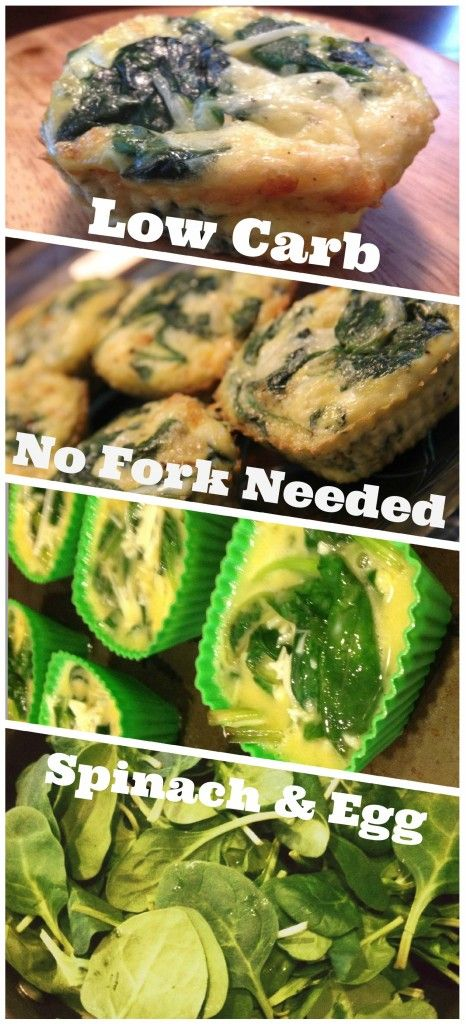 Low Carb Spinach and Eggs Muffin -
