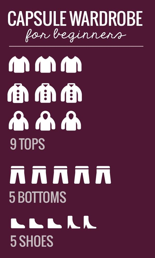 capsule-wardrobe-for-beginners this looks simple enough that i just might try it. The worksheets are intriguing!
